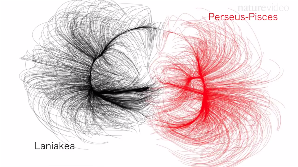 Laniakea_ Our home supercluster - YouTube [720p]_Sep 3, 2014, 6.57.22 PM